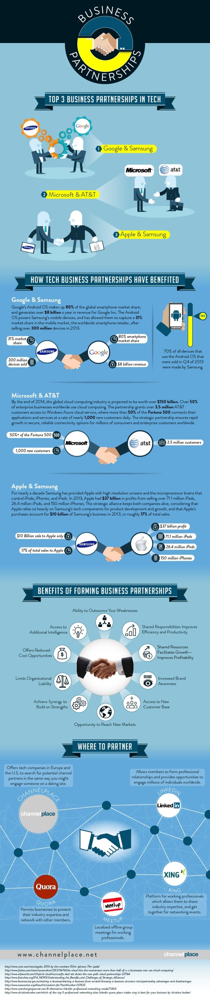 business partnerships-01